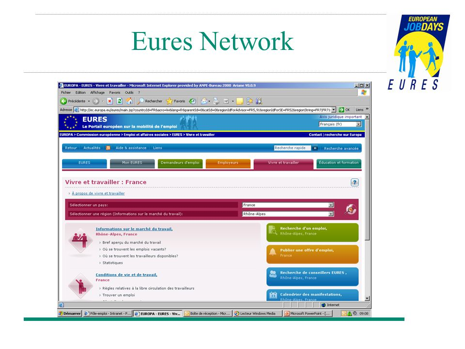 Eures Network