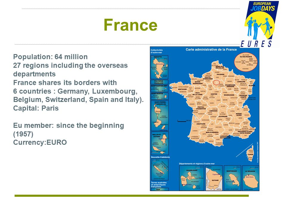 France Population: 64 million 27 regions including the overseas departments France shares its borders with 6 countries : Germany, Luxembourg, Belgium, Switzerland, Spain and Italy).