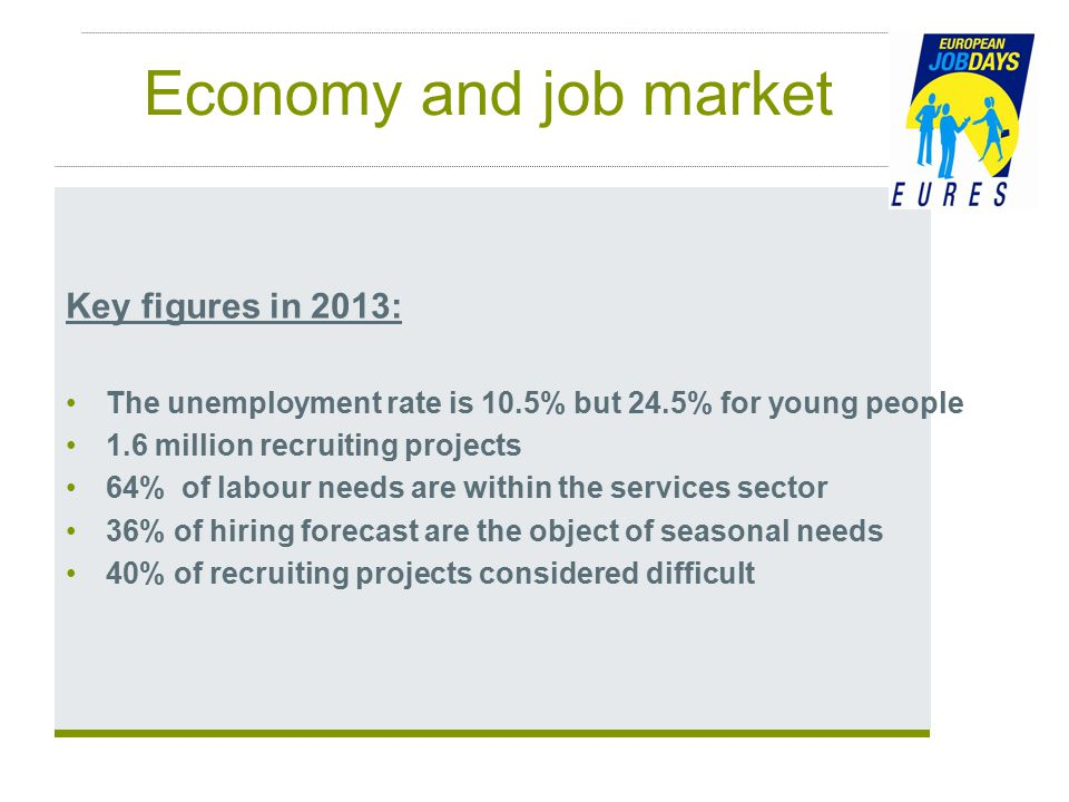 Economy and job market Key figures in 2013: The unemployment rate is 10.5% but 24.5% for young people 1.6 million recruiting projects 64% of labour needs are within the services sector 36% of hiring forecast are the object of seasonal needs 40% of recruiting projects considered difficult