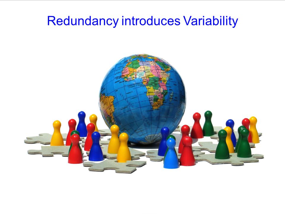 Sandro Schulze | Mining Model Variability | PLE Workshop | Slide 4 Redundancy introduces Variability
