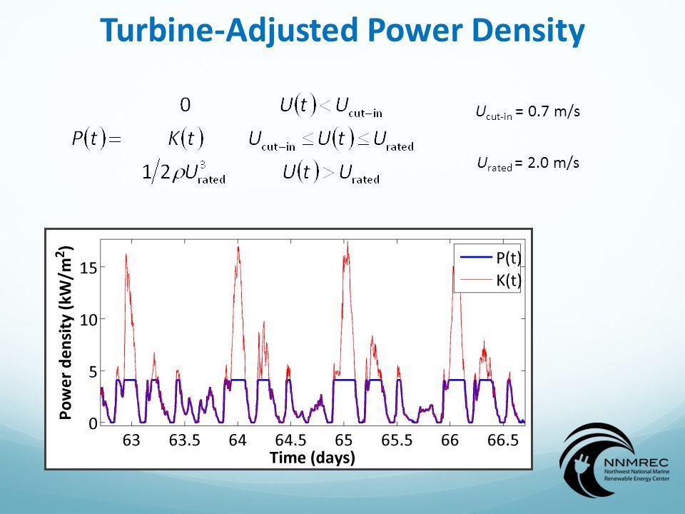 Turbine-Adjusted Power Density U cut-in = 0.7 m/s U rated = 2.0 m/s