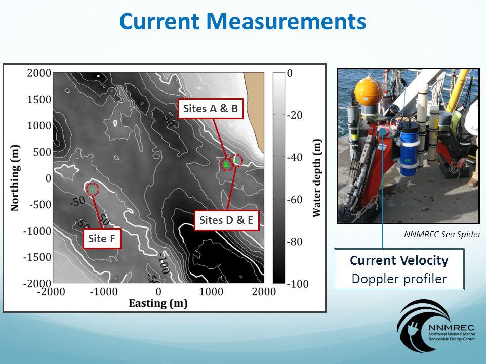 Current Measurements Current Velocity Doppler profiler NNMREC Sea Spider Sites A & B Site F Sites D & E