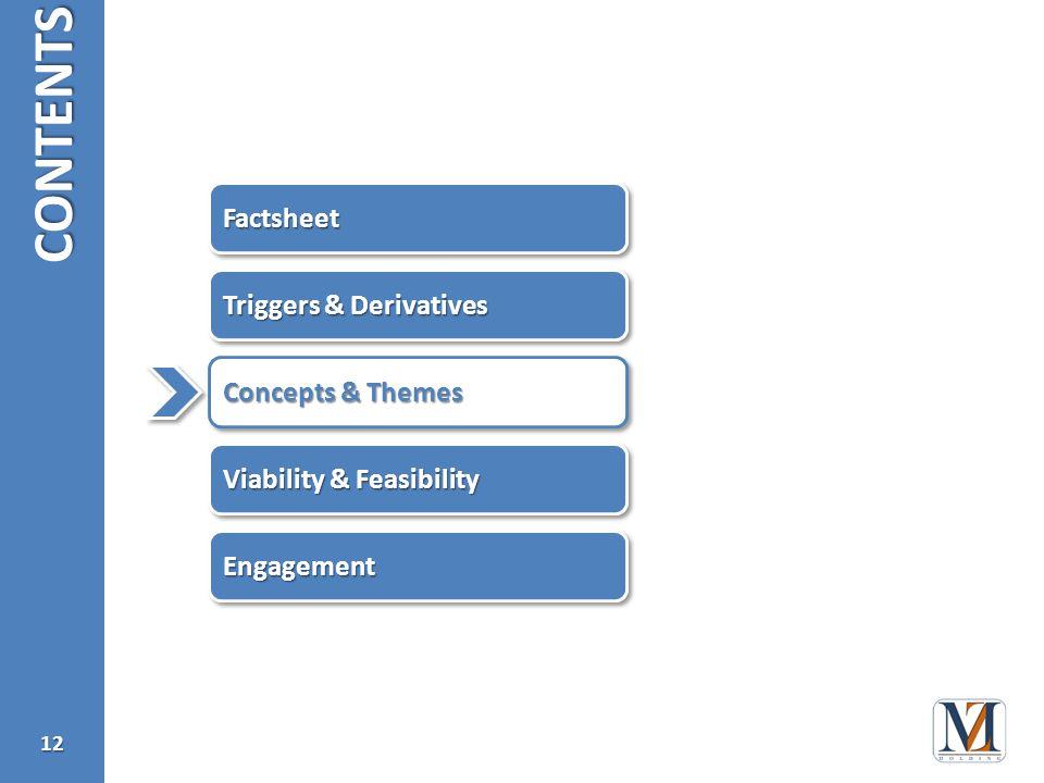 CONTENTS12 FactsheetFactsheet EngagementEngagement Viability & Feasibility Concepts & Themes Triggers & Derivatives