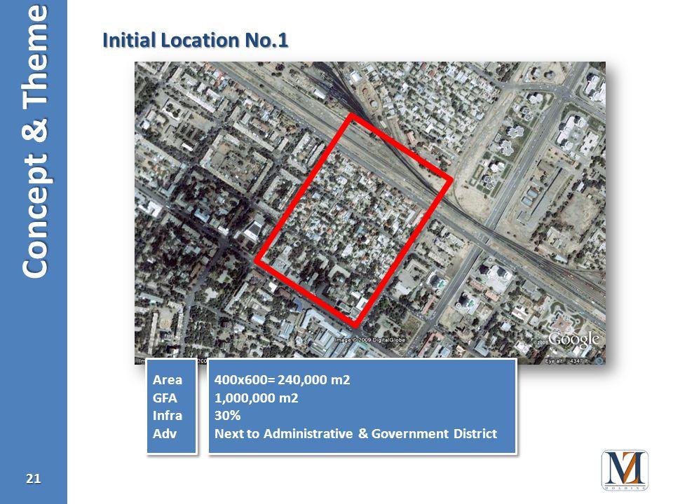 Concept & Theme 21 Area GFA Infra Adv Area GFA Infra Adv 400x600= 240,000 m2 1,000,000 m2 30% Next to Administrative & Government District 400x600= 24