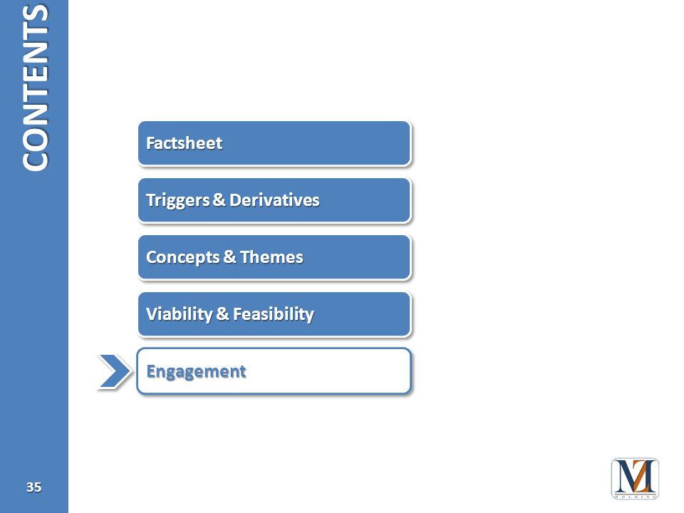 CONTENTS35 FactsheetFactsheet EngagementEngagement Viability & Feasibility Concepts & Themes Triggers & Derivatives