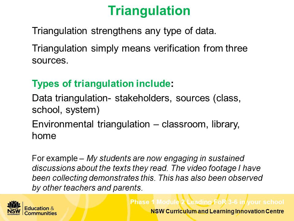NSW Curriculum and Learning Innovation Centre Phase 1 Module 2 Leading FoR 3-6 in your school Triangulation Triangulation strengthens any type of data.
