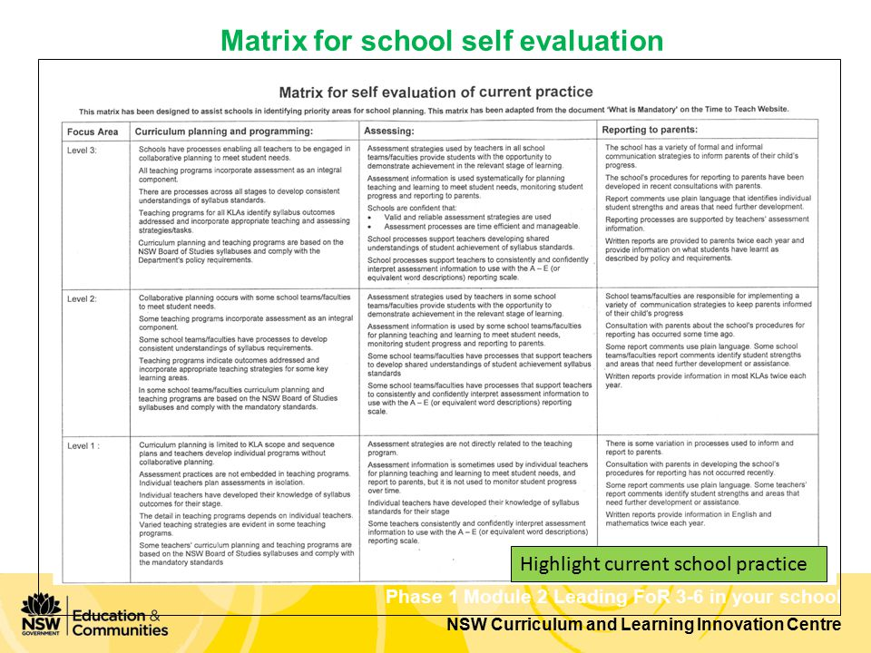 NSW Curriculum and Learning Innovation Centre Phase 1 Module 2 Leading FoR 3-6 in your school Matrix for school self evaluation Highlight current school practice