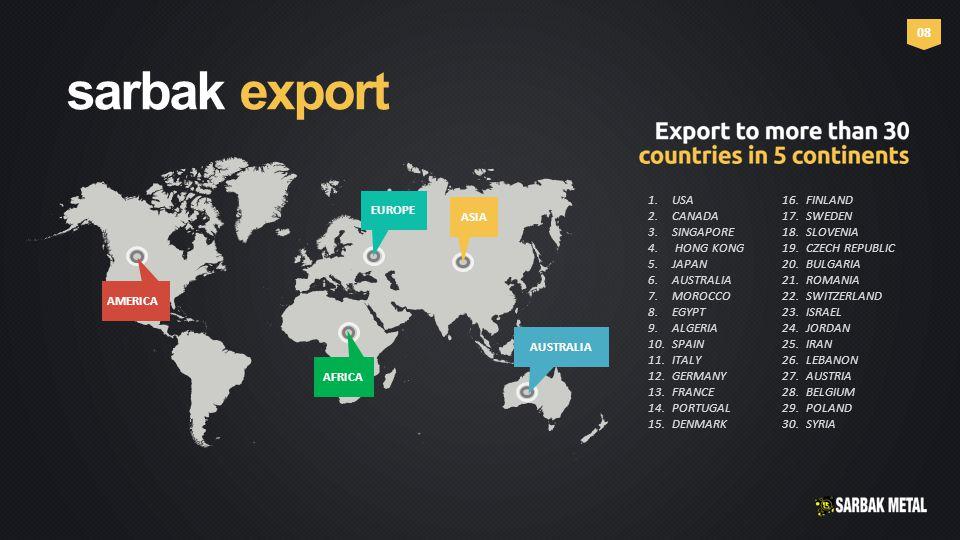 sarbak export AMERICA ASIA EUROPE AUSTRALIA 08 AFRICA 1.USA 2.CANADA 3.SINGAPORE 4.