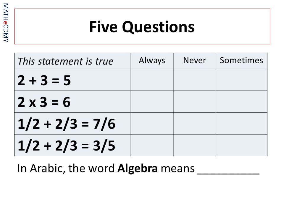 Five Questions In Arabic, the word Algebra means __________ MATHeCDMY This statement is true AlwaysNeverSometimes 2 + 3 = 5 2 x 3 = 6 1/2 + 2/3 = 7/6 1/2 + 2/3 = 3/5