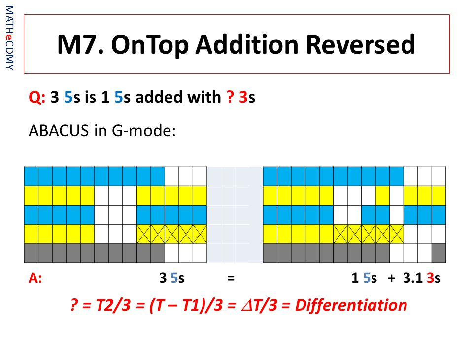 M7. OnTop Addition Reversed Q: 3 5s is 1 5s added with .