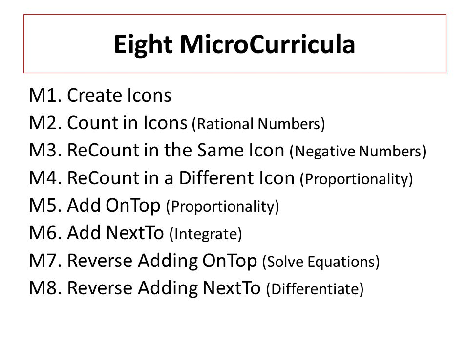 Eight MicroCurricula M1. Create Icons M2. Count in Icons (Rational Numbers) M3.