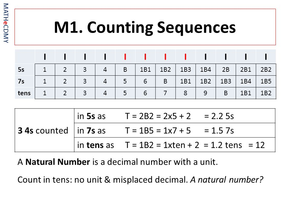 M1. Counting Sequences A Natural Number is a decimal number with a unit.