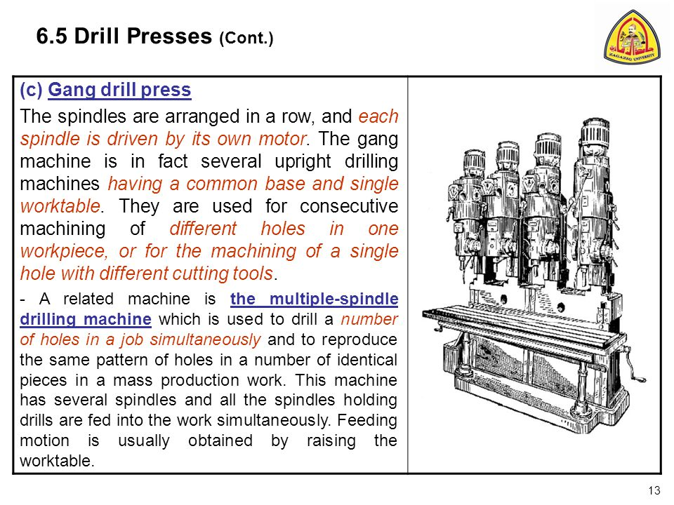(c) Gang drill press The spindles are arranged in a row, and each spindle is driven by its own motor.