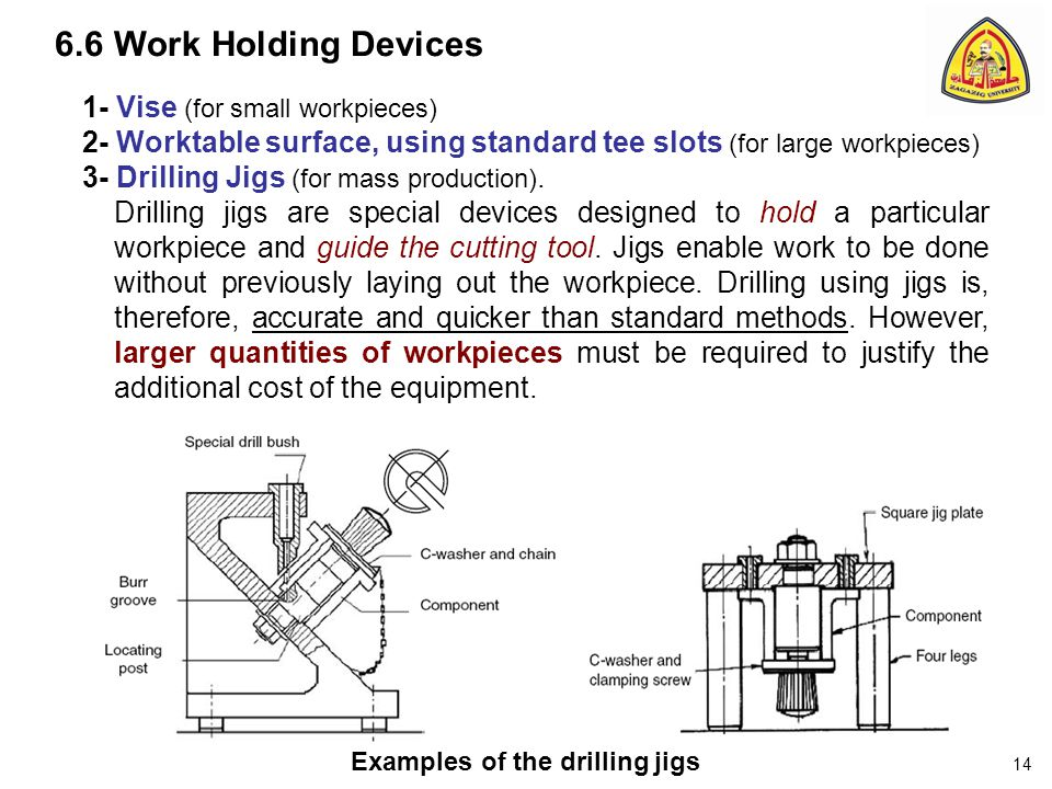6.6 Work Holding Devices Examples of the drilling jigs 1- Vise (for small workpieces) 2- Worktable surface, using standard tee slots (for large workpieces) 3- Drilling Jigs (for mass production).