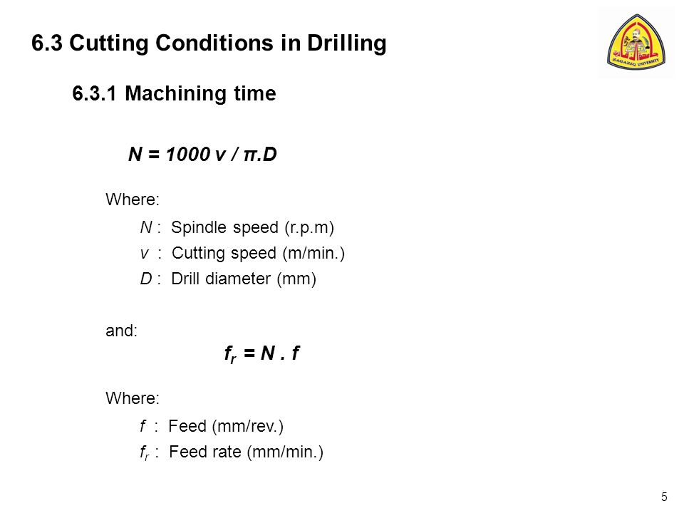 N = 1000 v / π.D Where: N : Spindle speed (r.p.m) v : Cutting speed (m/min.) D : Drill diameter (mm) and: f r = N.
