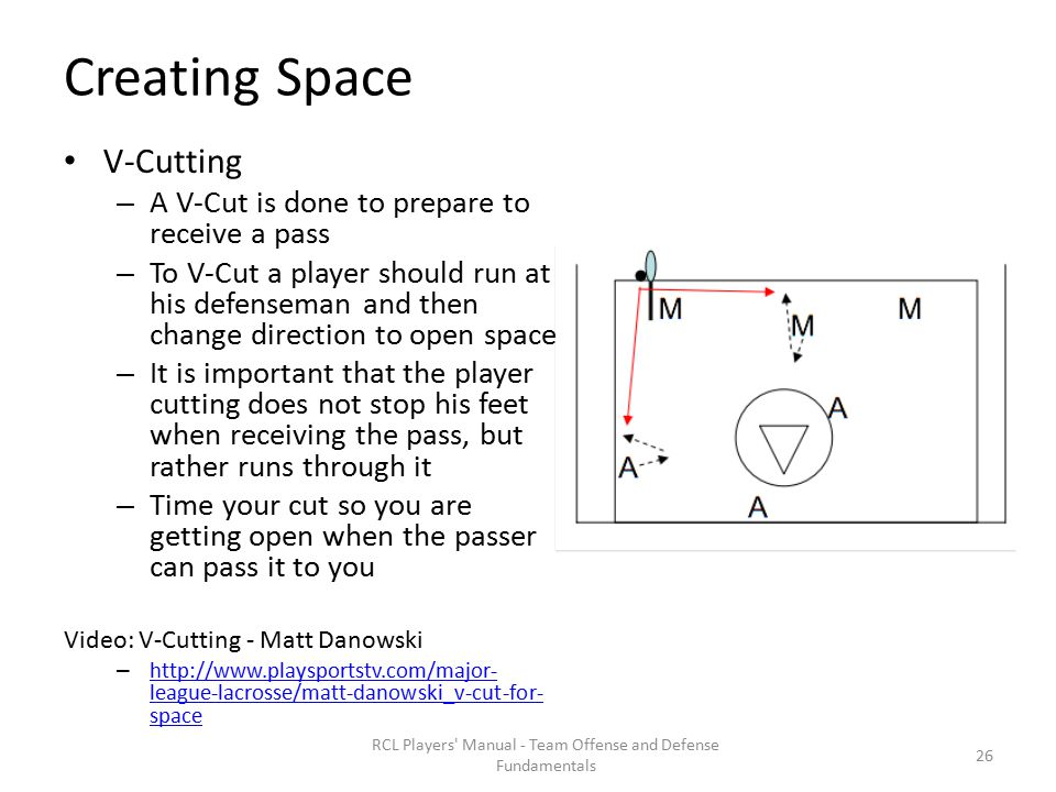 Creating Space V-Cutting – A V-Cut is done to prepare to receive a pass – To V-Cut a player should run at his defenseman and then change direction to open space – It is important that the player cutting does not stop his feet when receiving the pass, but rather runs through it – Time your cut so you are getting open when the passer can pass it to you Video: V-Cutting - Matt Danowski – http://www.playsportstv.com/major- league-lacrosse/matt-danowski_v-cut-for- space http://www.playsportstv.com/major- league-lacrosse/matt-danowski_v-cut-for- space RCL Players Manual - Team Offense and Defense Fundamentals 26
