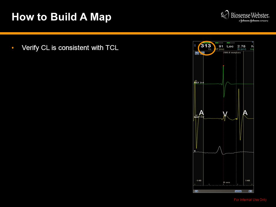 For Internal Use Only How to Build A Map Verify CL is consistent with TCL AA V