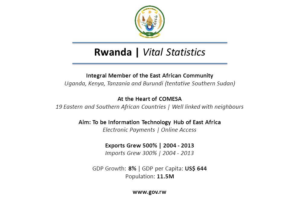 Rwanda | Vital Statistics Integral Member of the East African Community Uganda, Kenya, Tanzania and Burundi (tentative Southern Sudan) At the Heart of