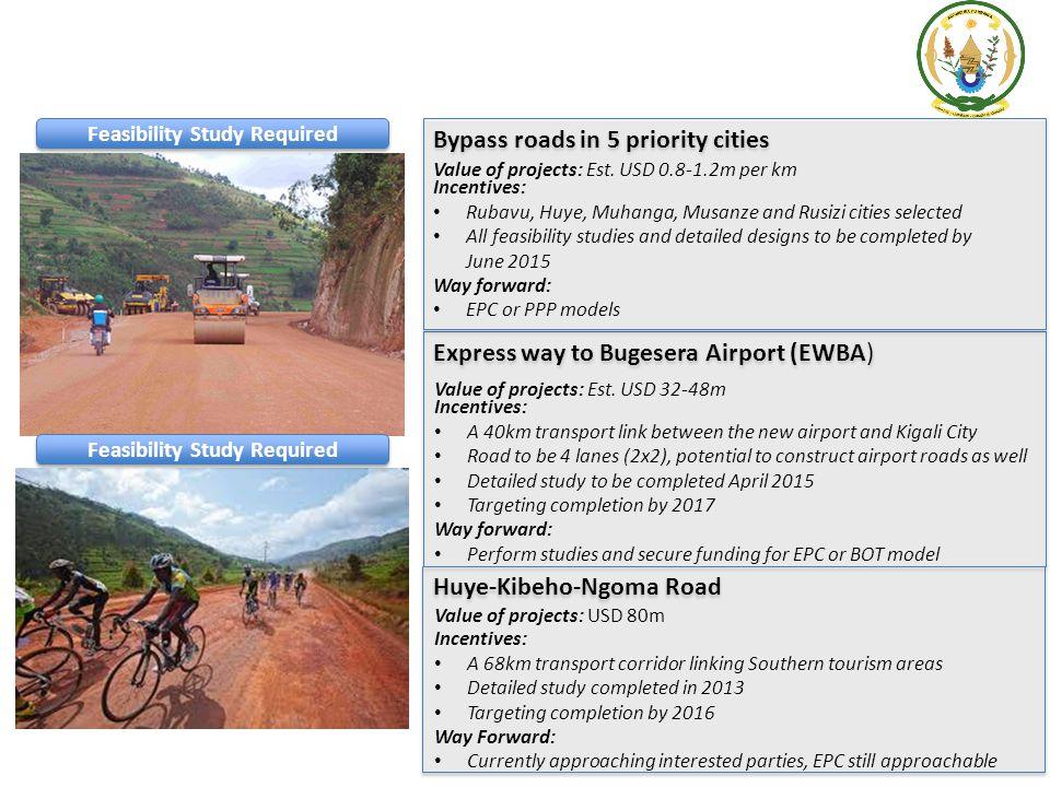 Ngoma-Bugesera-Nyanza Road Value of projects: Est.