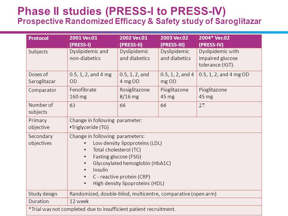 Phase II studies (PRESS-I to PRESS-IV) Prospective Randomized Efficacy & Safety study of Saroglitazar Protocol2001 Ver.01 (PRESS-I) 2002 Ver.01 (PRESS