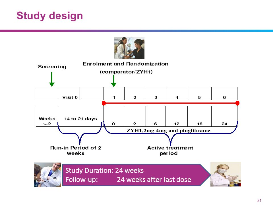 Study design 21 Study Duration: 24 weeks Follow-up: 24 weeks after last dose