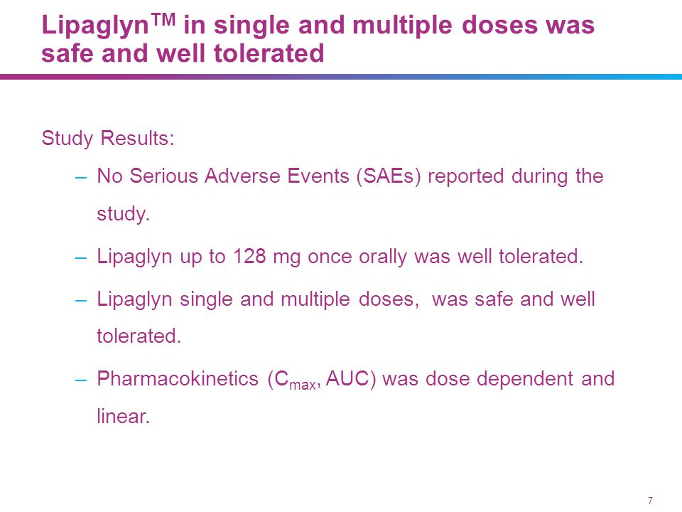 Lipaglyn TM in single and multiple doses was safe and well tolerated Study Results: –No Serious Adverse Events (SAEs) reported during the study. –Lipa