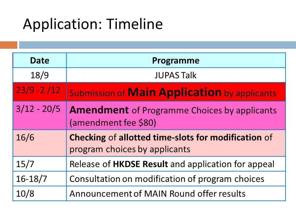 JUPAS Application 2015