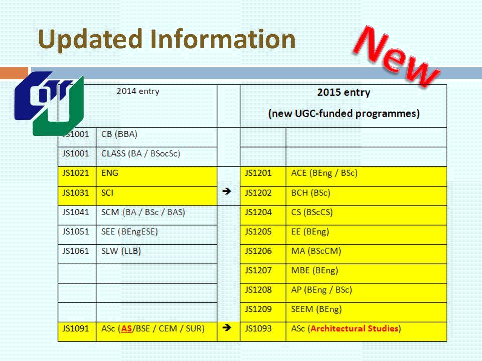 Individual Programme Requirements Examples: specific subject & level requirements Subject and Level Requirements UST JUPAS Code ECMLS 1 st X2 nd X Spe