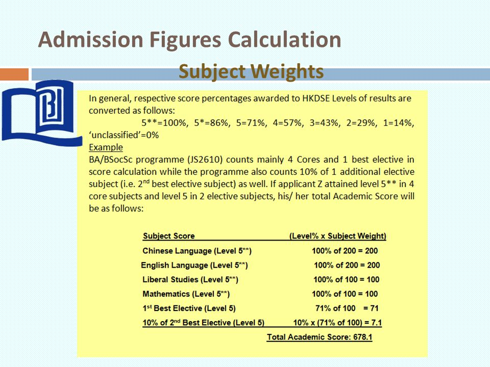 Admission Figures Calculation Subject Weights 2014 entry