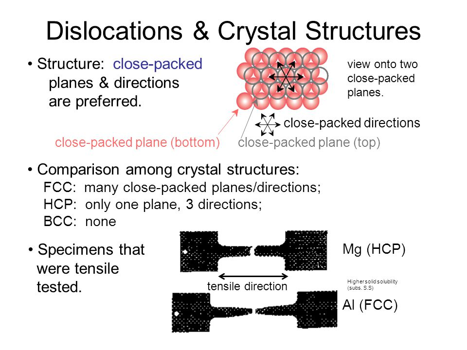 Defects in solids classification two dimension planar/surface defects All materials grain boundaries Planar defects in materials - Defects due to formation of grains structure.
