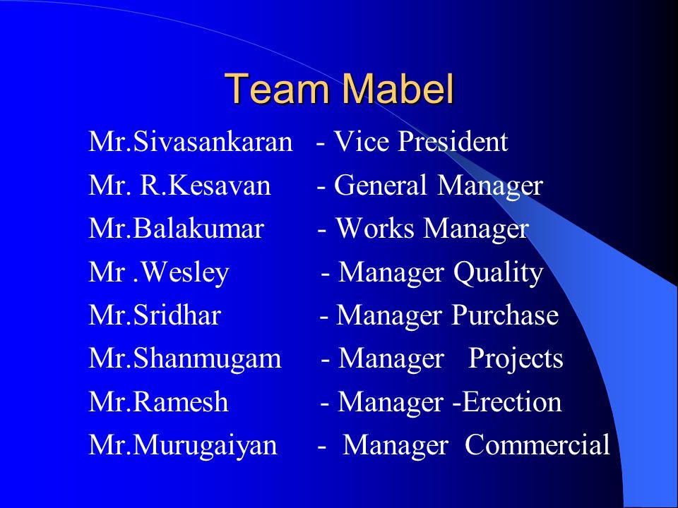 Team Mabel Mr.Sivasankaran - Vice President Mr. R.Kesavan - General Manager Mr.Balakumar - Works Manager Mr.Wesley - Manager Quality Mr.Sridhar - Mana