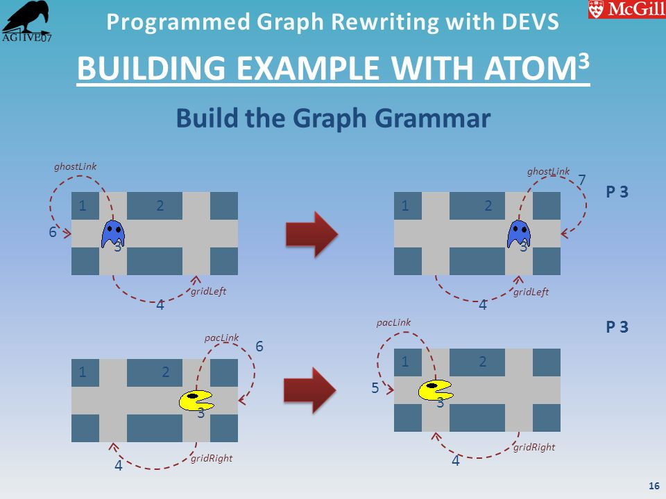 '07 BUILDING EXAMPLE WITH ATOM 3 Build the Graph Grammar 4 12 3 6 gridLeft ghostLink 12 3 4 7 gridLeft ghostLink 4 12 5 gridRight pacLink 12 4 6 gridR