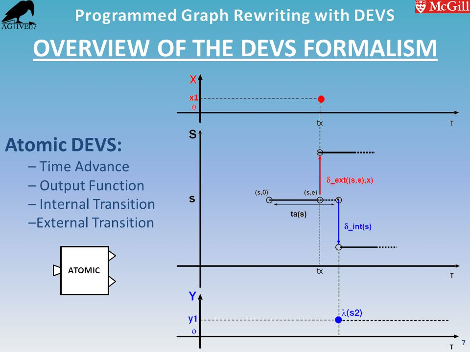 '07 OVERVIEW OF THE DEVS FORMALISM Atomic DEVS: – Time Advance – Output Function – Internal Transition –External Transition ATOMIC 7