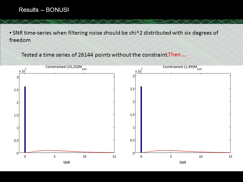 Results – BONUS! SNR time-series when filtering noise should be chi^2 distributed with six degrees of freedom Tested a time series of 26144 points wit