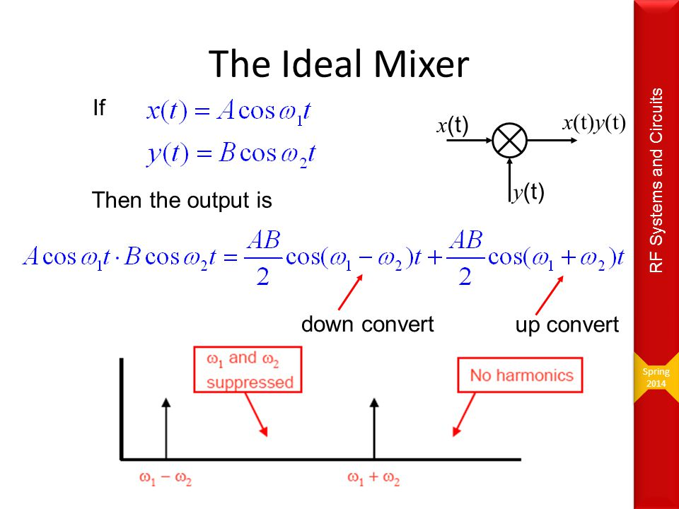 The Ideal Mixer x (t) y (t) x(t)y(t) If Then the output is down convert up convert Spring 2014 Spring 2014 RF Systems and Circuits