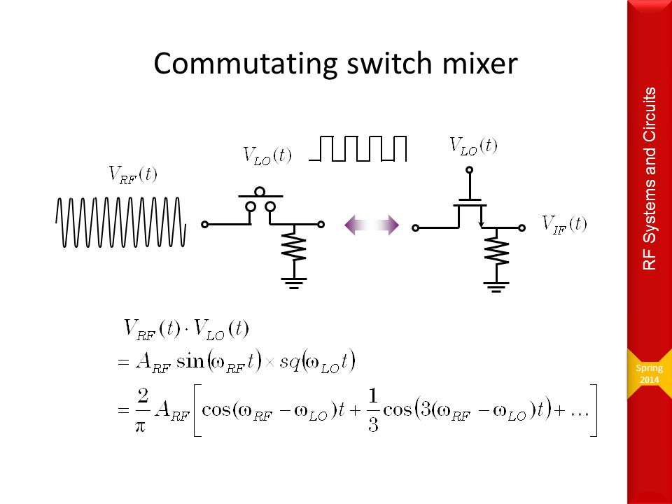 Commutating switch mixer Spring 2014 Spring 2014 RF Systems and Circuits