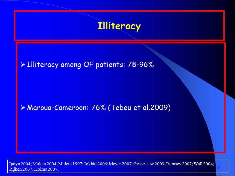Illiteracy  Illiteracy among OF patients: 78-96%  Maroua-Cameroon: 76% (Tebeu et al.2009) Ijaiya 2004; Muleta 2004; Muleta 1997; Jokhio 2006; Meyer 2007; Gessessew 2003; Ramsey 2007; Wall 2004; Rijken 2007; Holme 2007, 11