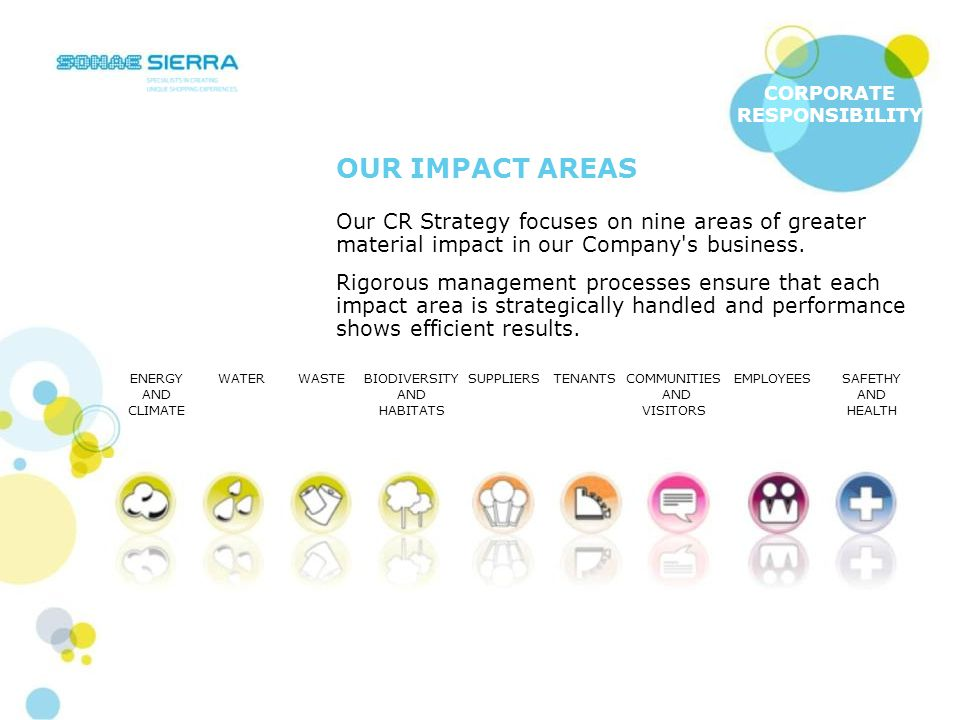 CORPORATE RESPONSIBILITY Some Sonae Sierra main economic, environmental and social performance indicators.