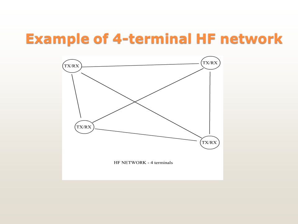 Example of 4-terminal HF network