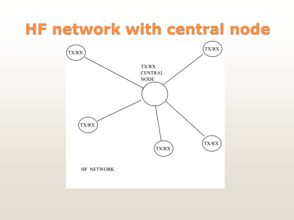 HF network with central node