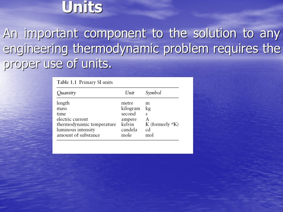Units An important component to the solution to any engineering thermodynamic problem requires the proper use of units.