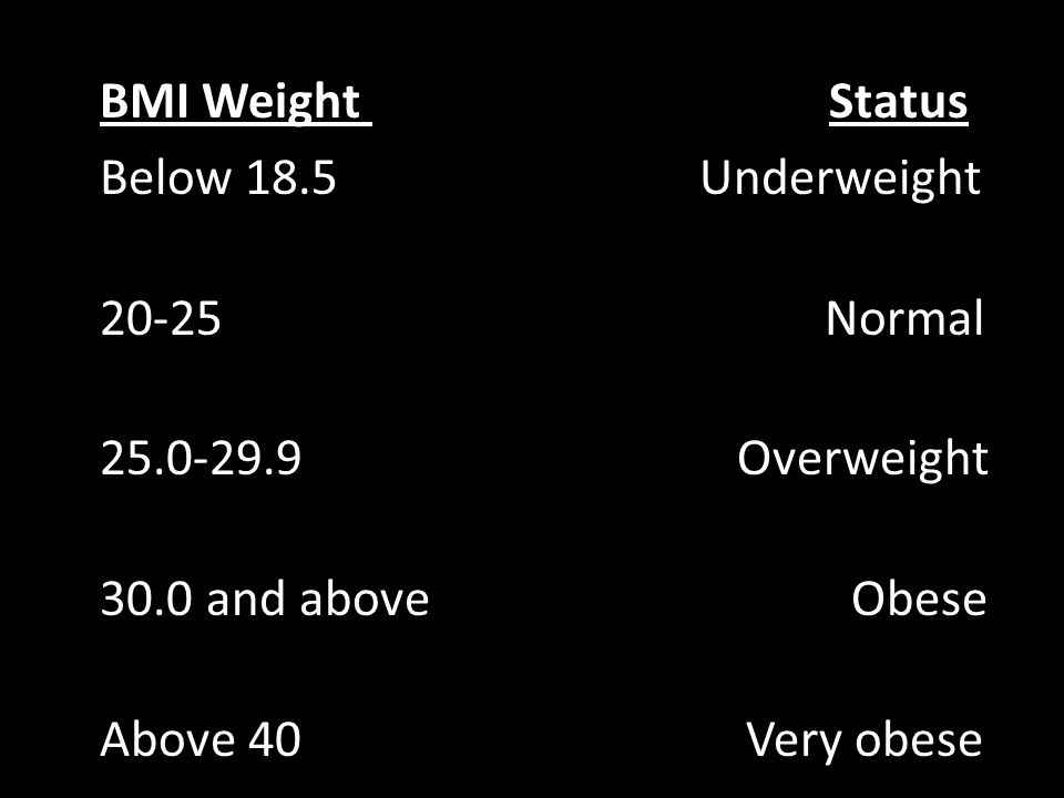 BMI Weight Status Below 18.5 Underweight 20-25 Normal 25.0-29.9 Overweight 30.0 and above Obese Above 40 Very obese