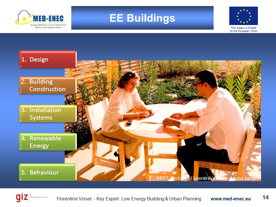 Florentine Visser - Key Expert Low Energy Building & Urban Planning www.med-enec.eu 14 This project is funded by the European Union Florentine Visser - Key Expert Low Energy Building & Urban Planning www.med-enec.eu 14 This project is funded by the European Union 1.Design 2.Building Construction 4.Renewable Energy 3.Installation Systems 5.Behaviour EE Buildings AREE, Architect Florentine Visser – Aqaba Jordan