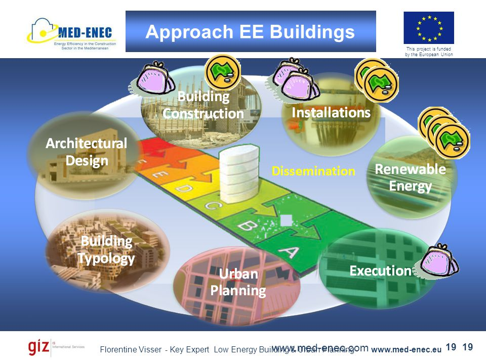 Florentine Visser - Key Expert Low Energy Building & Urban Planning www.med-enec.eu 19 This project is funded by the European Union 19 Approach EE Buildings www.med-enec.com