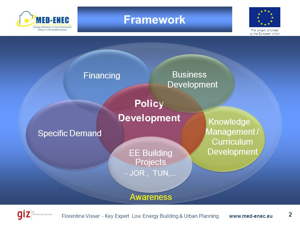 Florentine Visser - Key Expert Low Energy Building & Urban Planning www.med-enec.eu 2 This project is funded by the European Union Framework Knowledge Management / Curriculum Development Financing Policy Development Specific Demand EE Building Projects - JOR, TUN,...