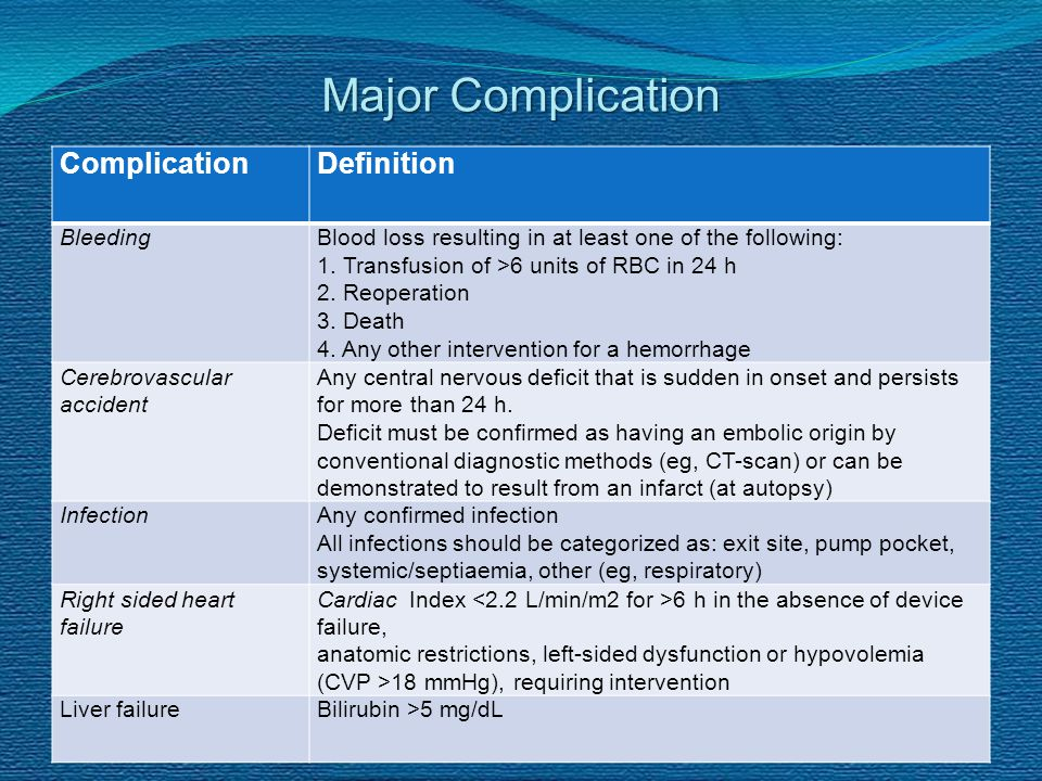 Major Complication ComplicationDefinition BleedingBlood loss resulting in at least one of the following: 1.