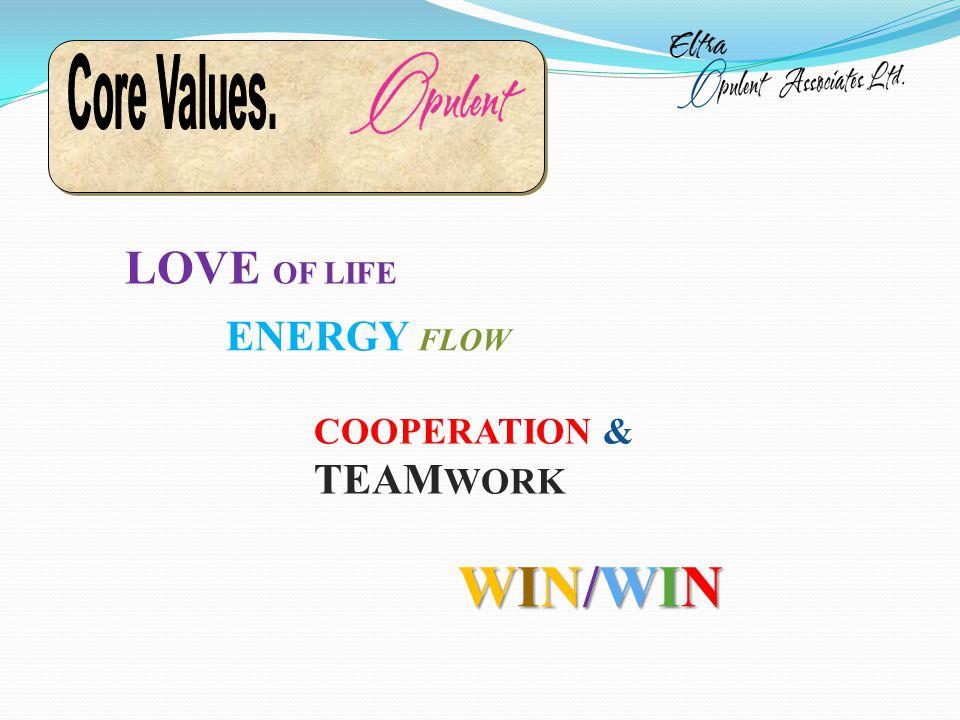 LOVE OF LIFE COOPERATION & TEAM WORK ENERGY FLOW WIN/WINWIN/WINWIN/WINWIN/WIN