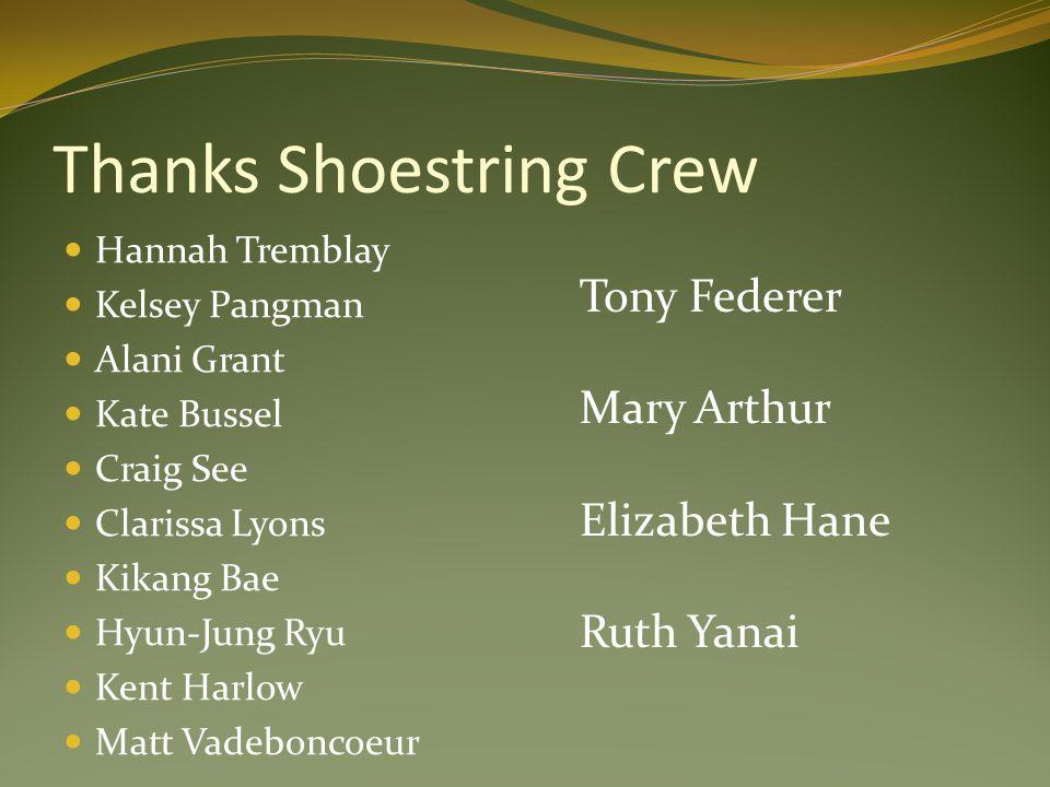Thanks Shoestring Crew Hannah Tremblay Kelsey Pangman Alani Grant Kate Bussel Craig See Clarissa Lyons Kikang Bae Hyun-Jung Ryu Kent Harlow Matt Vadeb