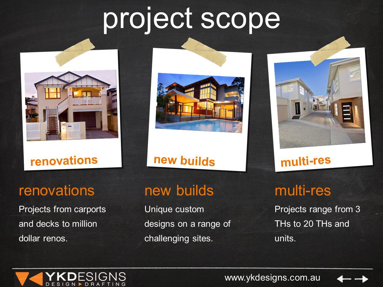 www.ykdesigns.com.au Lack of proper planning.Failure to invest in design.