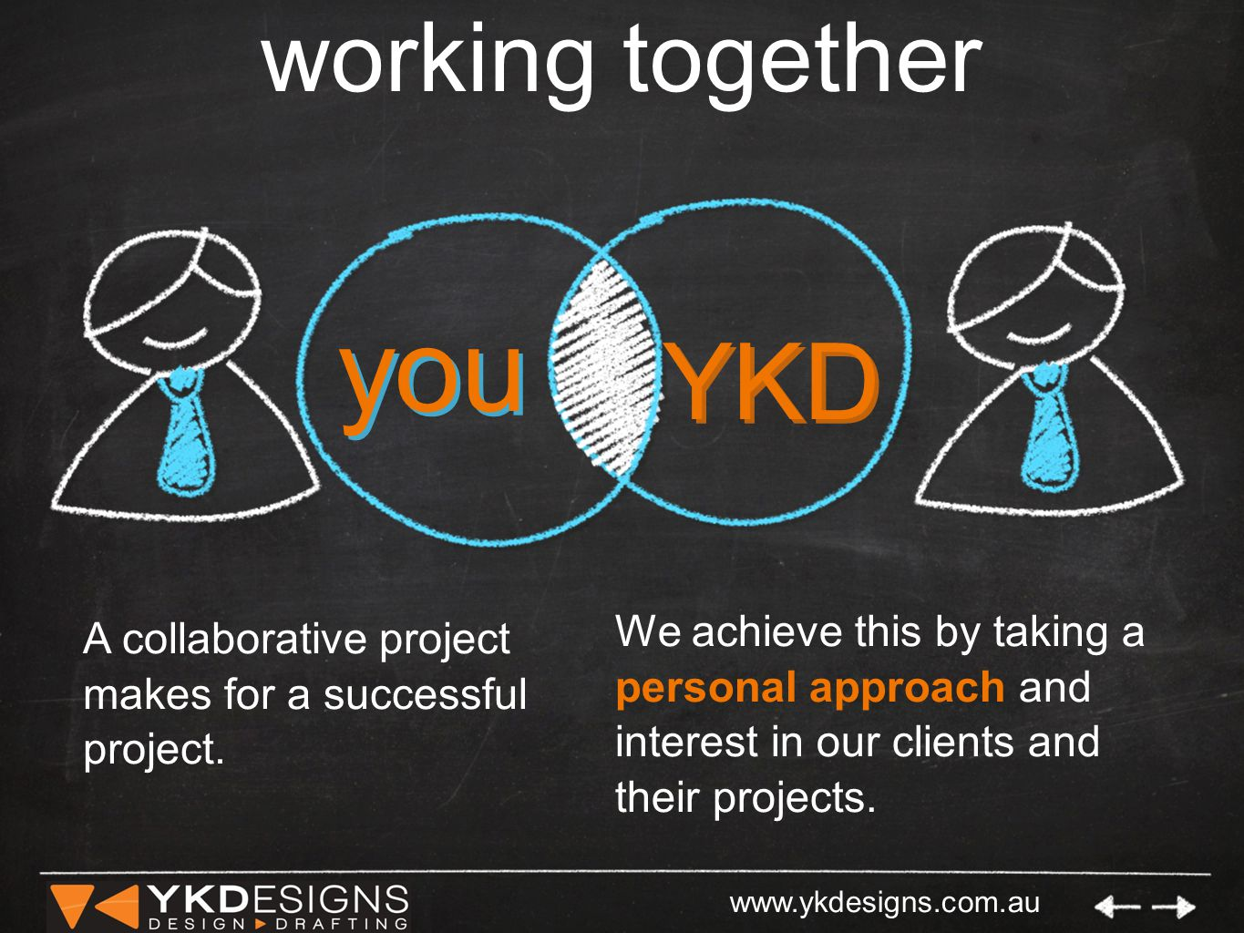 www.ykdesigns.com.au working together A collaborative project makes for a successful project.